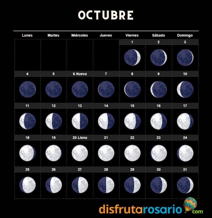 Calendario lunar octubre 2021 Argentina