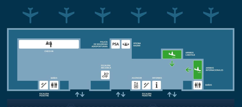 Planta baja terminal aerea