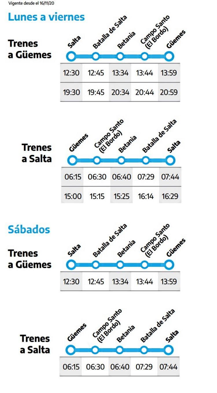 Horario tren de Salta a Güemes