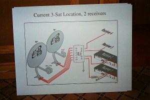 Secret Diagram: Useful Wiring diagram quad lnb