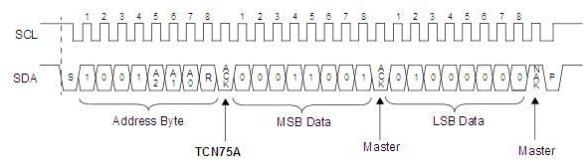 I2C example