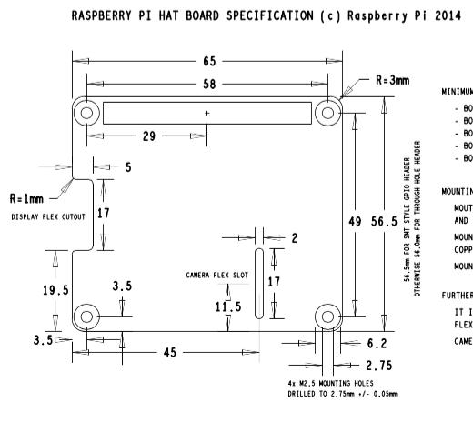 Design a raspberry pi hat shield technology for Raspberry pi 3 architecture