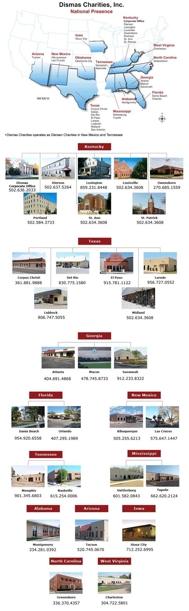 facilities_651