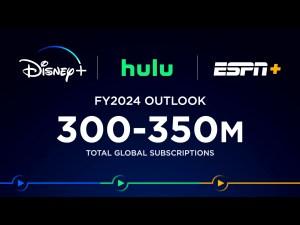 Disney+ hulu Abonnentenzahlen bis 2024