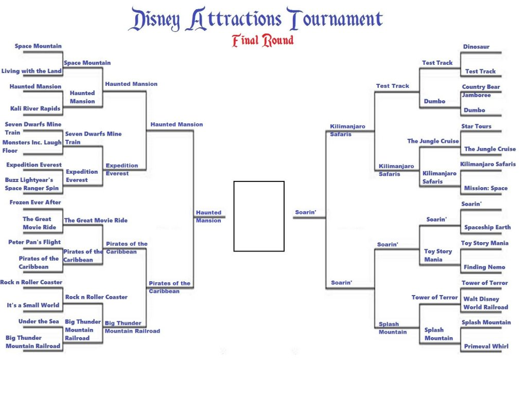 March tournament – Disney attractions, final round!