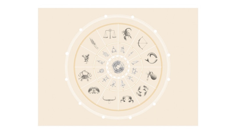 Chloe astrology sign charms