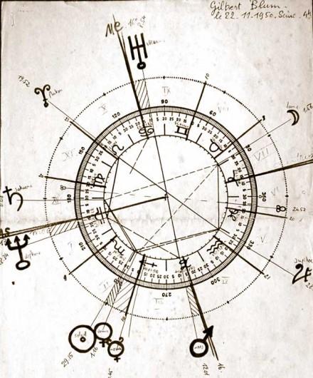 roue-astrale
