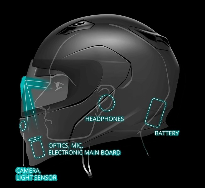 LiveMap Developing an AR Motorcycle Helmet A schematic of the LiveMap motorcycle helmet