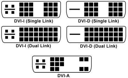 Image result for dvi-i dvi d