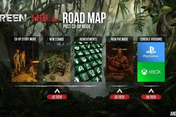 GREEN HELL mise à jour Avril roadmap 2020 24