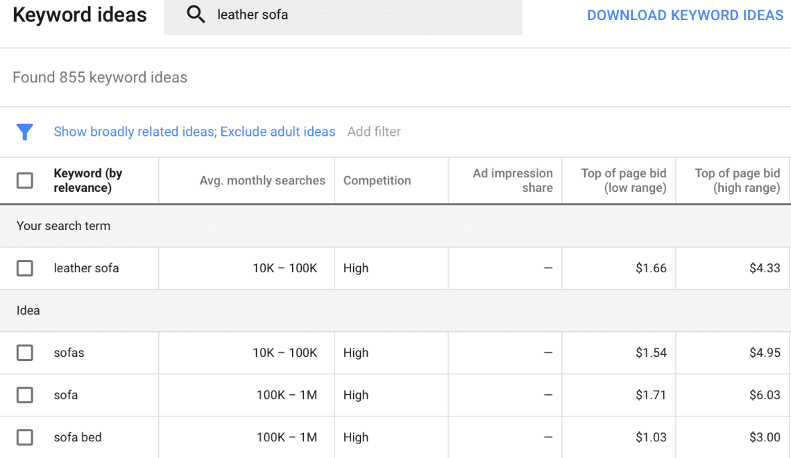 Google's Keyword Planner: 5 Strategies You Need to Be Using ...