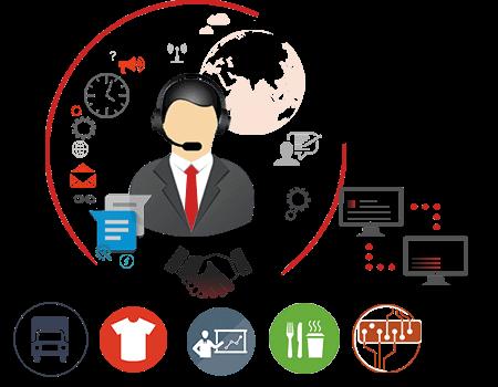 Dış Ticarette Müşteri İlişkileri Yönetimi