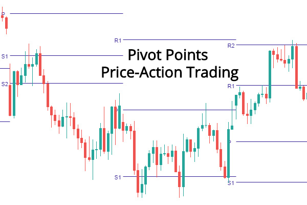 Do You Really Need Pivot Points In Your Price Action Analysis? Well, Think Again! | Ditto Trade
