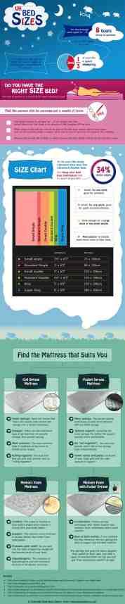 Beds Sizes Uk Infographic