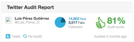 Análisis seguidores Twitter Luis Pérez