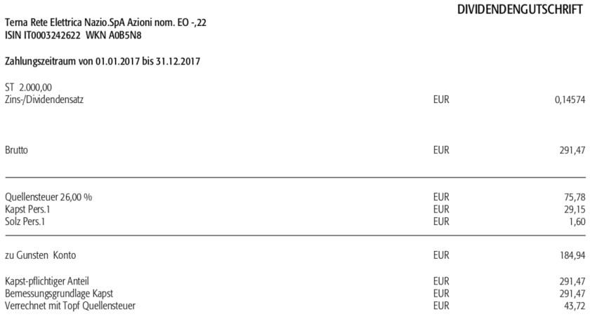 Die Originalabrechnung der Serna-Dividende im Juni 2018