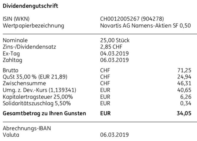 Die Originalabrechnung der Novartis-Dividende im März 2019