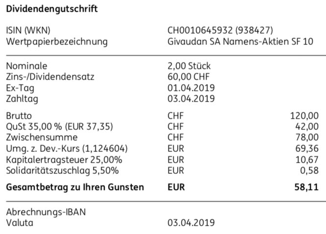 Originalabrechnung Givaudan-Dividende im April 2019