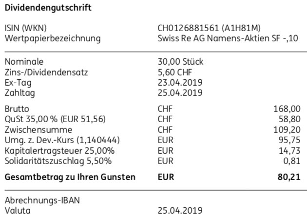 Dividendenabrechnung Swiss Re im April 2019
