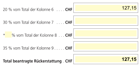 Summenbildung zur Rückerstattung der Schweizer Quellensteuer
