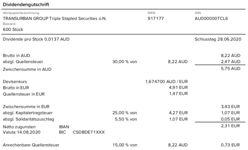 Dividendengutschrift Transurban Group im August 2020 mit 30% Quellensteuer