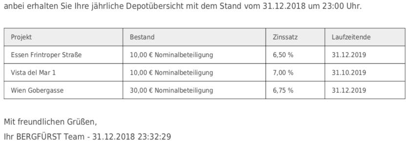 Bergfürst Depotübersicht