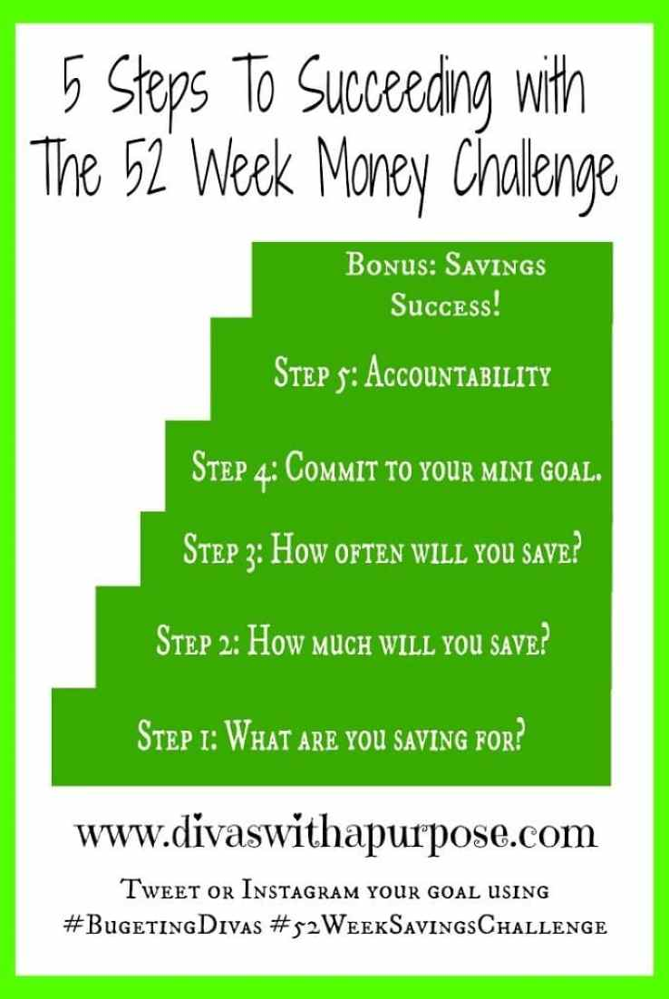 5 steps to succeeding with 52 week money challenge #BudgetingDivas #52WeekSavingsChallenge