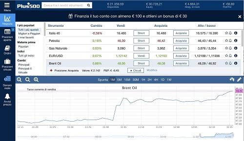 trading-online-demo