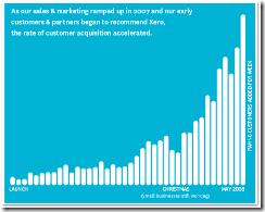 sales-chart1-440x350