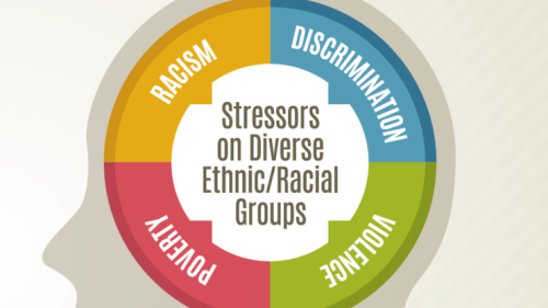 mental, health, people of color
