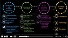 Accountability-Scorecards-Dashboards