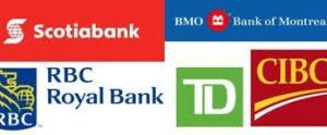 canadian bank stocks
