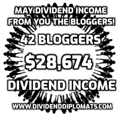 Dividend Income bloggers