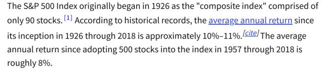 stock market return
