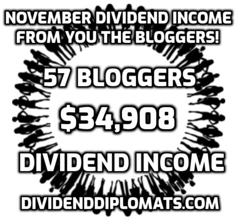 dividend income community