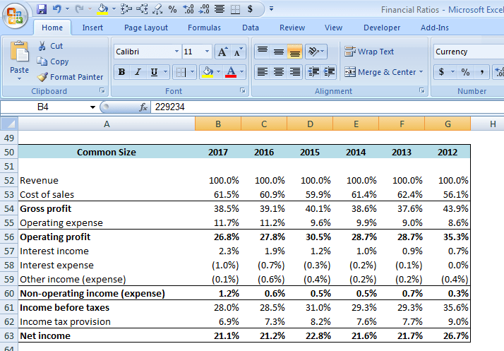 Ultimate Financial Ratios Spreadsheet For Dividend Investors 6