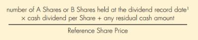 dividendinvestor-ee-scrip-arvutus