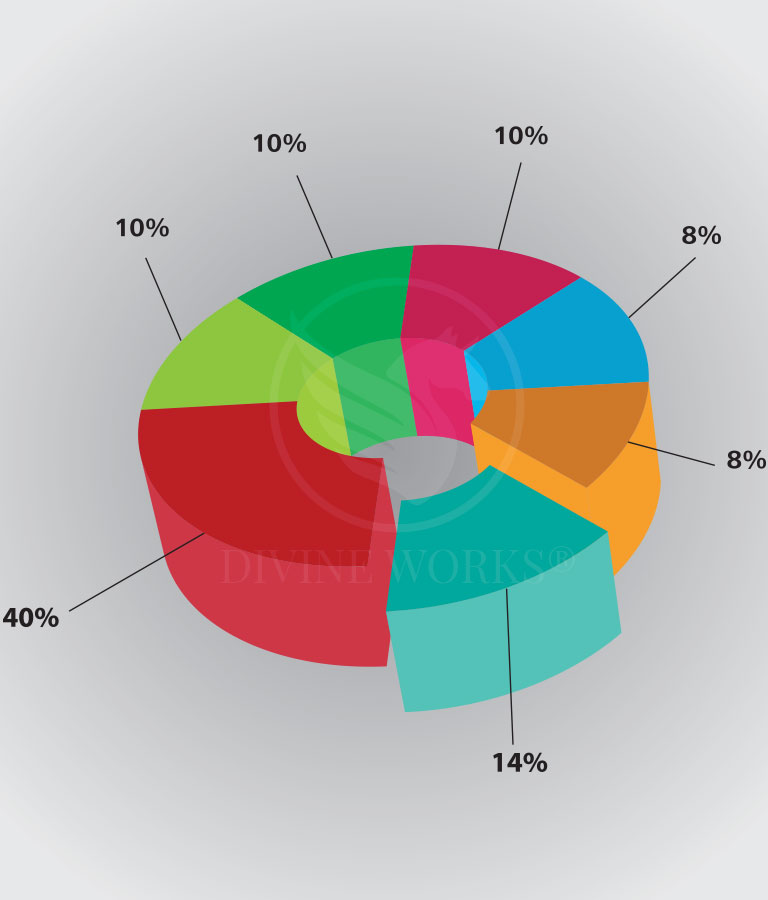 Free Graph Circle Adobe Illustrator Vector Illustration by Divine Works