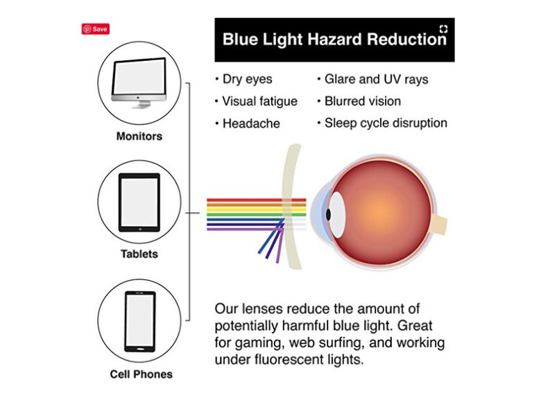 Anti-UV Glare Harmful Blue Light Computer Glasses