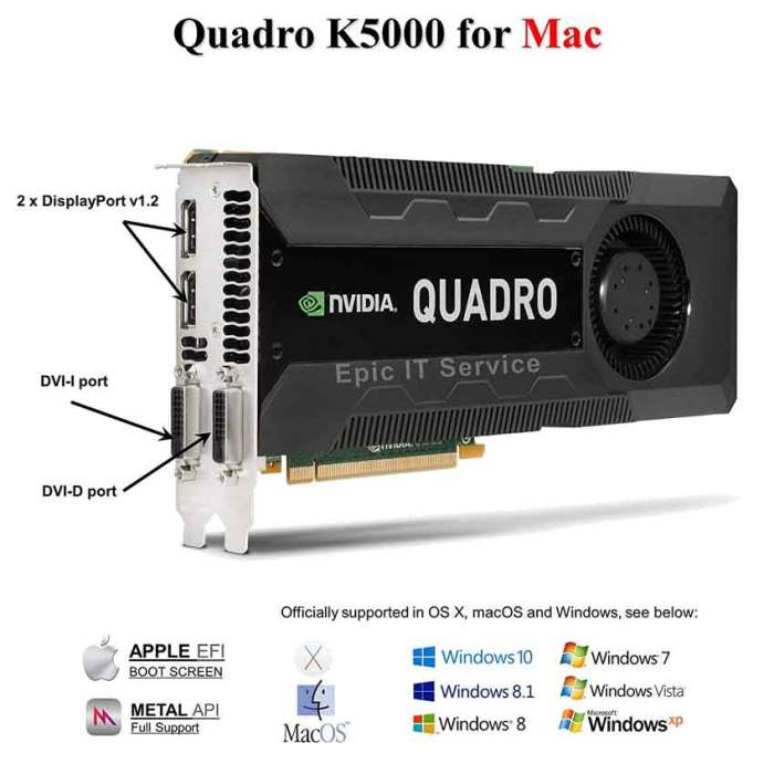NVidia Quadro K5000 For Mac