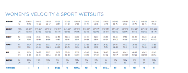 Women's_Velocity_and_Sport_Sizing