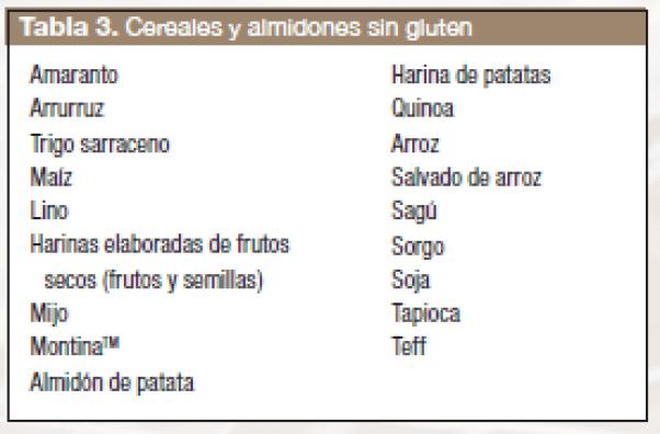 Gluten-cereales-3
