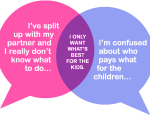 child maintenance