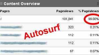 Divulgação grátis com sites de autosurf: a verdade