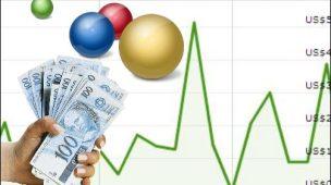 google adsense grafico dinheiro