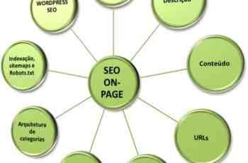 SEO: Otimização Para Mecanismos de Busca