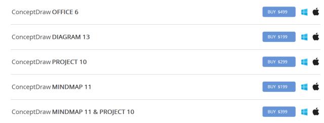 ConceptDraw - cennik