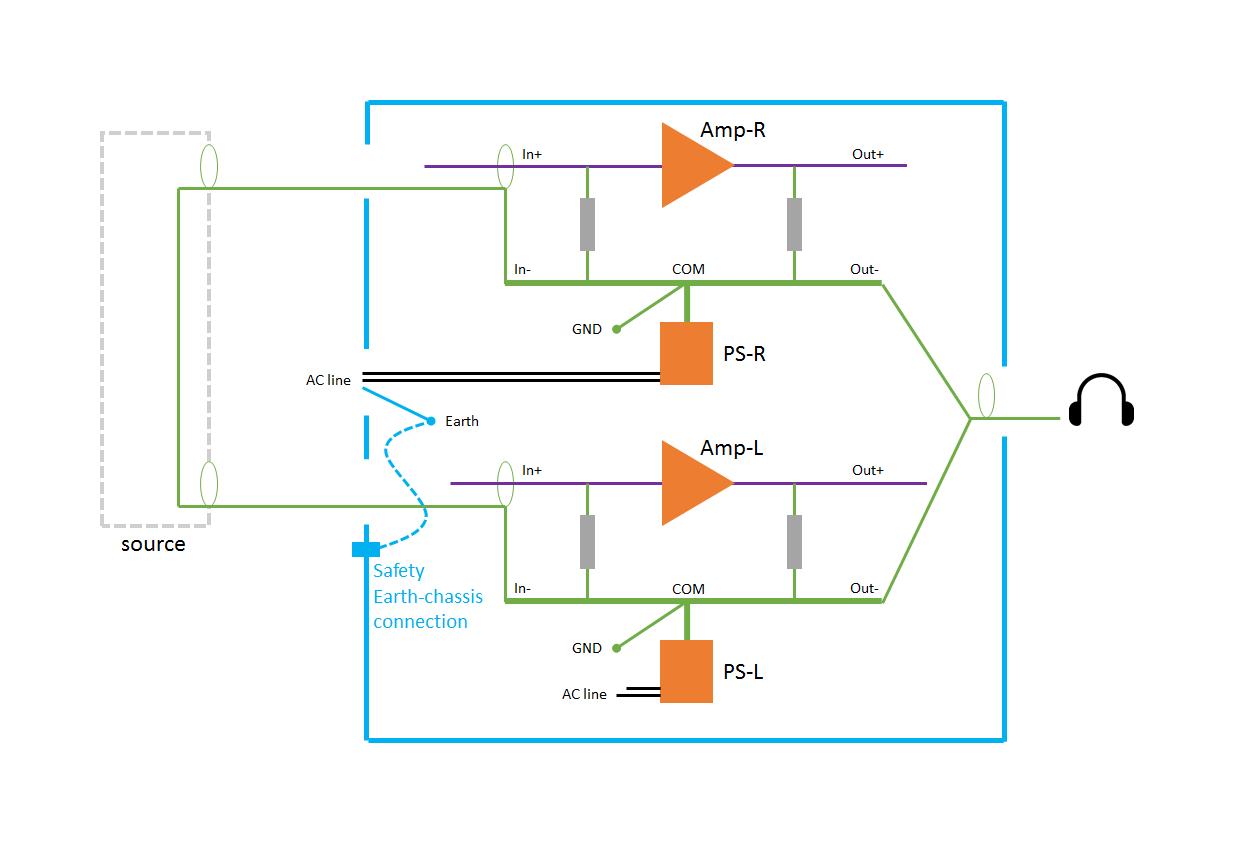 Electric Guitar Headphone Amplifier Circuit Diagram Amp
