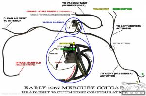 19671970 Cougar Headlight Vacuum Hose Photo Diagrams by