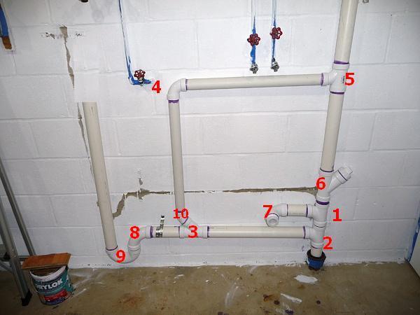 washing machine into utility sink help
